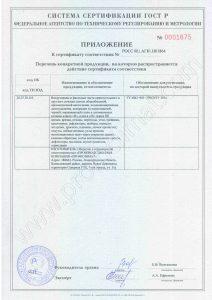 Приложение к сертификату ПРОМКЛИМАТ
