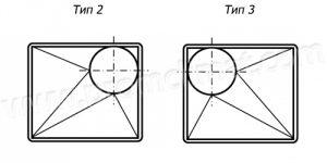 Переход с прямоугольного на круглое сечение тип 2-3 чертёж