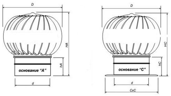 Основания турбодефлектора