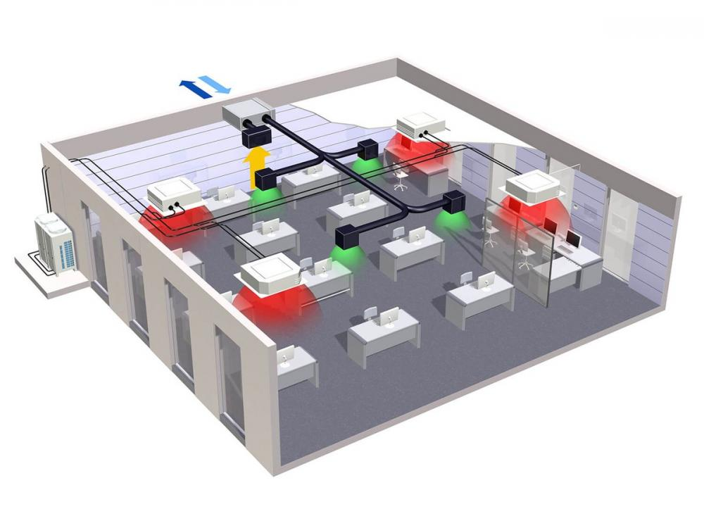 Системы вентиляции и их классификация