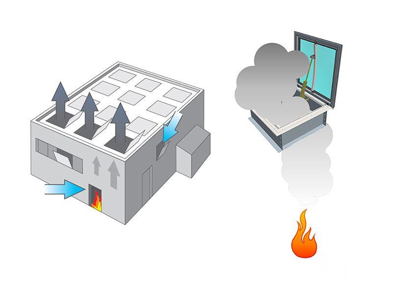 Автоматические системы противодымной вентиляции